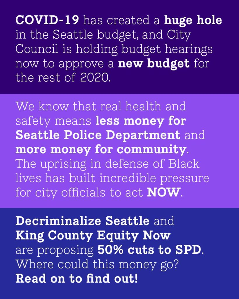 "Text on dark purple, light purple, and blue background reads ""COVID-19 has created a huge hole in the Seattle budget, and City Council is holding budget hearings now to approve a new budget for the rest of 2020. We know that real health and safety means less money for Seattle Police Department and more money for community. The uprising in defense of Black lives has built incredible pressure for city officials to act NOW. Decriminalize Seattle and King County Equity Now are proposing 50% cuts to SPD. Where could this money go? Read on to find out! """