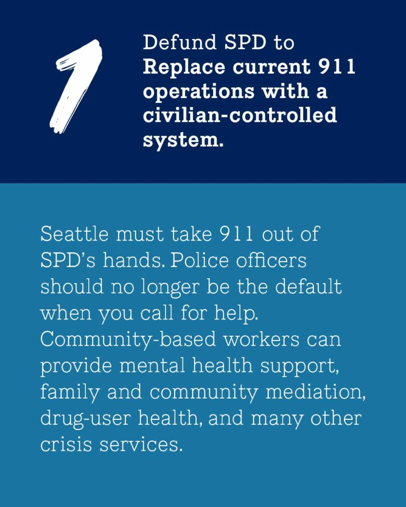 Dark blue and teal background, white text. Big number 1 in the top left corner. Text reads: 1- Defund SPD to Replace current 911 operations with civilian-controlled system. Seattle must take 911 out of SPD's hands. Police officers should no longer be the default when you call for help. Community-based workers can provide mental health support, family and community mediation, drug-user health, and many other crisis services.