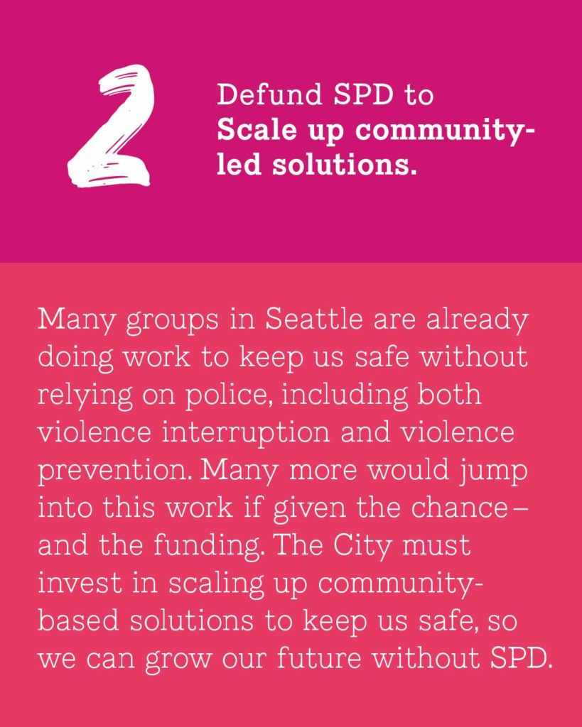 Hot pink and lighter pink background, white text. Big number 2 in left corner. Text reads: 2- Defund SPD to Scale up community-led solutions. Many groups in Seattle are already doing work to keep us safe without relying on police, including both violence interruption and violence prevention. Many more would jump into this work if given the chance - and the funding. The City must invest in scaling up community-based solutions to keep us safe, so we can grow our future without SPD.