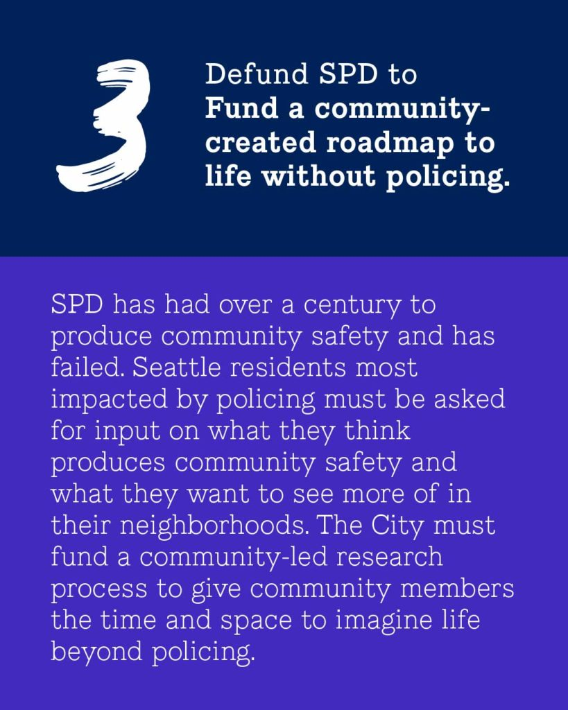 Dark blue and purple background, white text. 3 in top left corner. Text reads:3- Defund SPD to Fund a community-created roadmap to life without policing SPD has had over a century to produce community safety and has failed. Seattle residents most impacted by policing must be asked for input on what they think produces community safety and what they want to see more of in their neighborhoods. The City must fund a community-led research process to give community members the time and space to imagine life beyond policing.